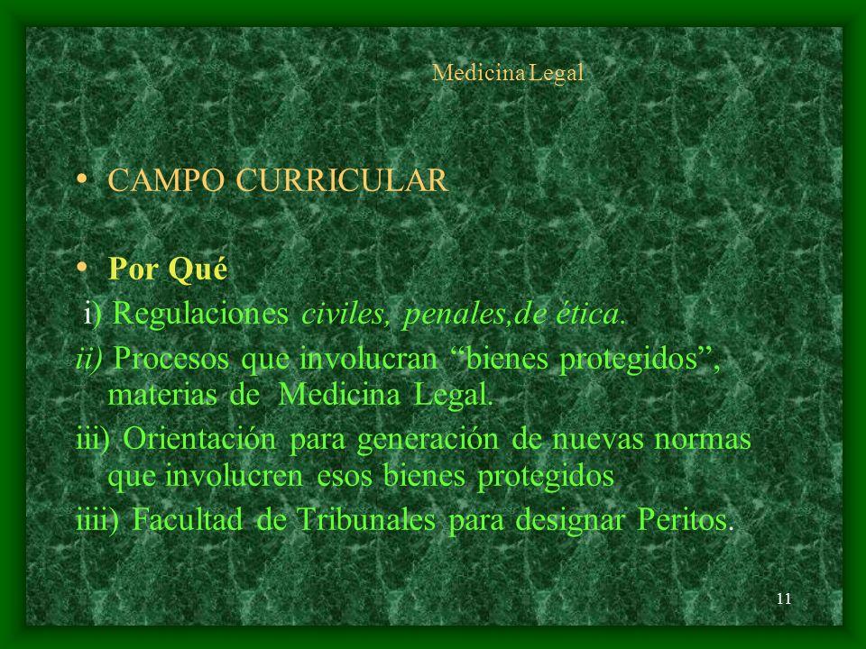 11 Medicina Legal CAMPO CURRICULAR Por Qué i) Regulaciones civiles, penales,de ética. ii) Procesos que involucran bienes protegidos, materias de Medic