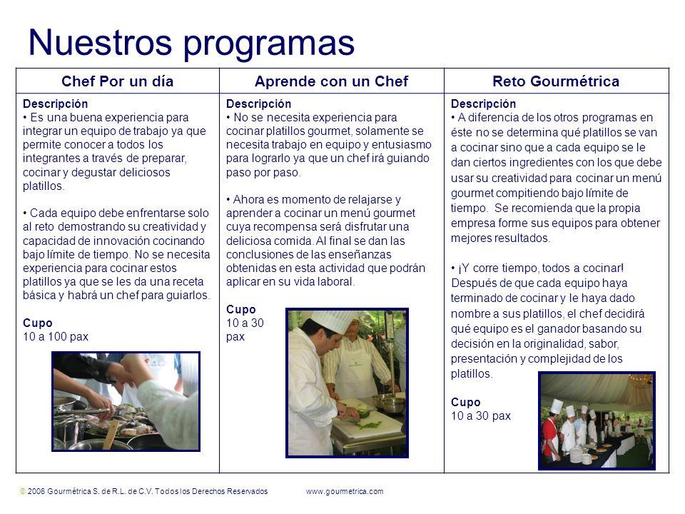 © 2006 Gourmétrica S. de R.L. de C.V. Todos los Derechos Reservados www.gourmetrica.com 6 6 Chef Por un díaAprende con un ChefReto Gourmétrica Descrip