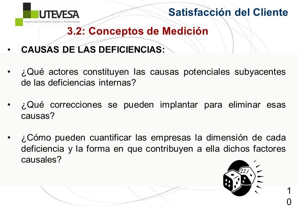 105105105 Satisfacción del Cliente CAUSAS DE LAS DEFICIENCIAS: ¿Qué actores constituyen las causas potenciales subyacentes de las deficiencias interna