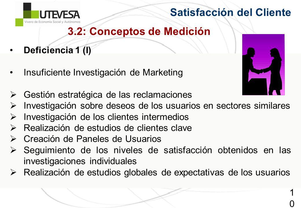 106106106 Satisfacción del Cliente Deficiencia 1 (I) Insuficiente Investigación de Marketing Gestión estratégica de las reclamaciones Investigación so