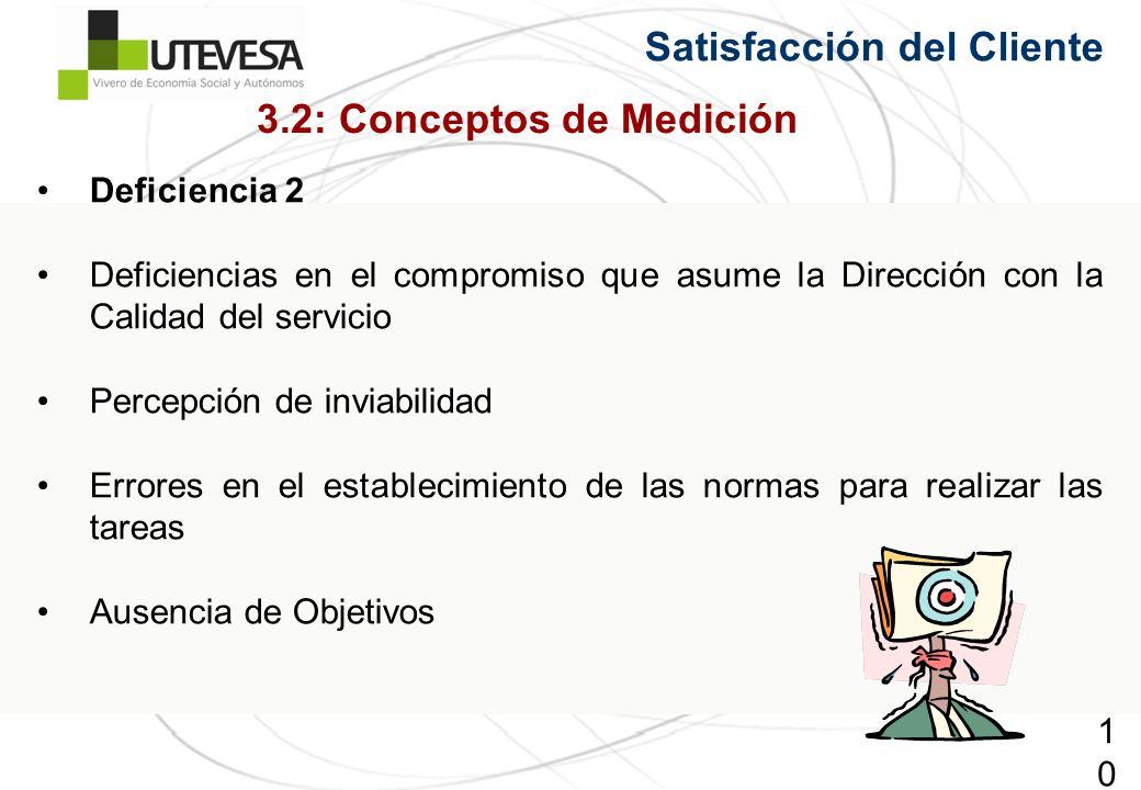 108108108 Satisfacción del Cliente Deficiencia 2 Deficiencias en el compromiso que asume la Dirección con la Calidad del servicio Percepción de inviabilidad Errores en el establecimiento de las normas para realizar las tareas Ausencia de Objetivos 3.2: Conceptos de Medición