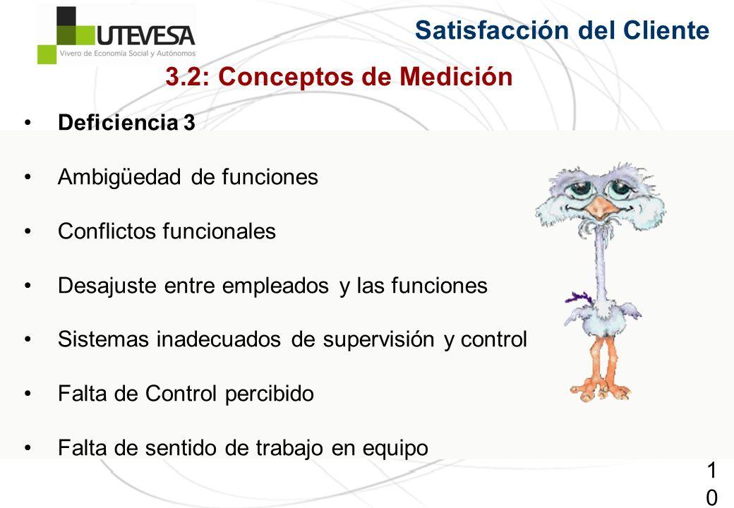 109109109 Deficiencia 3 Ambigüedad de funciones Conflictos funcionales Desajuste entre empleados y las funciones Sistemas inadecuados de supervisión y