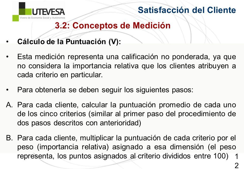 129129129 Satisfacción del Cliente Cálculo de la Puntuación (V): Esta medición representa una calificación no ponderada, ya que no considera la importancia relativa que los clientes atribuyen a cada criterio en particular.