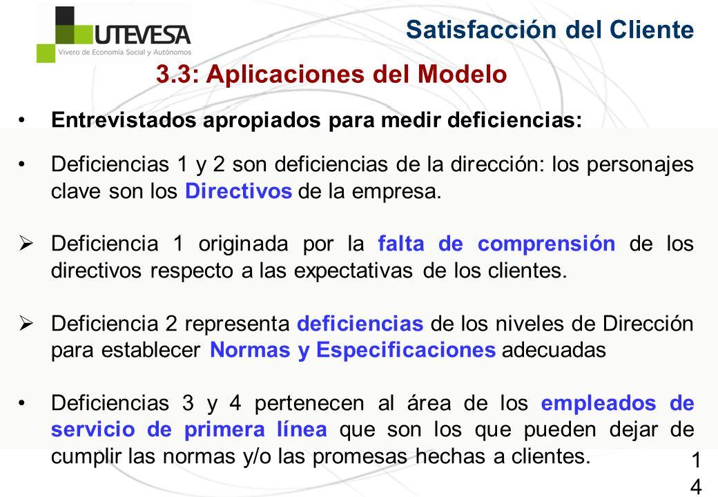 145145145 Satisfacción del Cliente Entrevistados apropiados para medir deficiencias: Deficiencias 1 y 2 son deficiencias de la dirección: los personajes clave son los Directivos de la empresa.