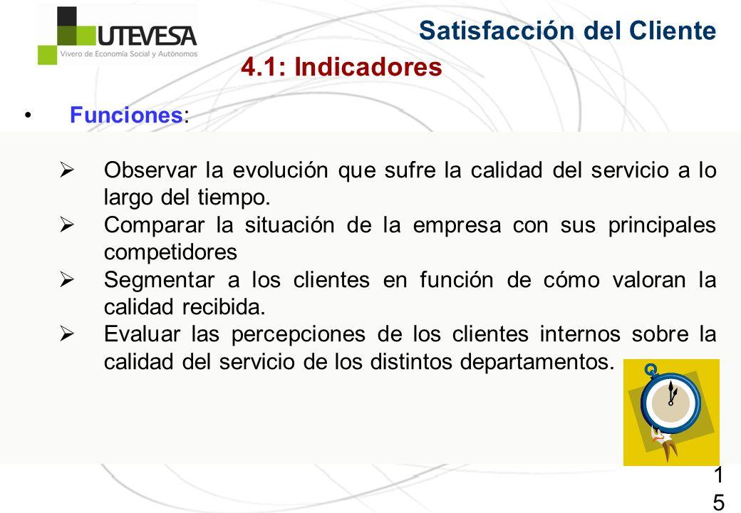 155155155 Funciones: Observar la evolución que sufre la calidad del servicio a lo largo del tiempo. Comparar la situación de la empresa con sus princi