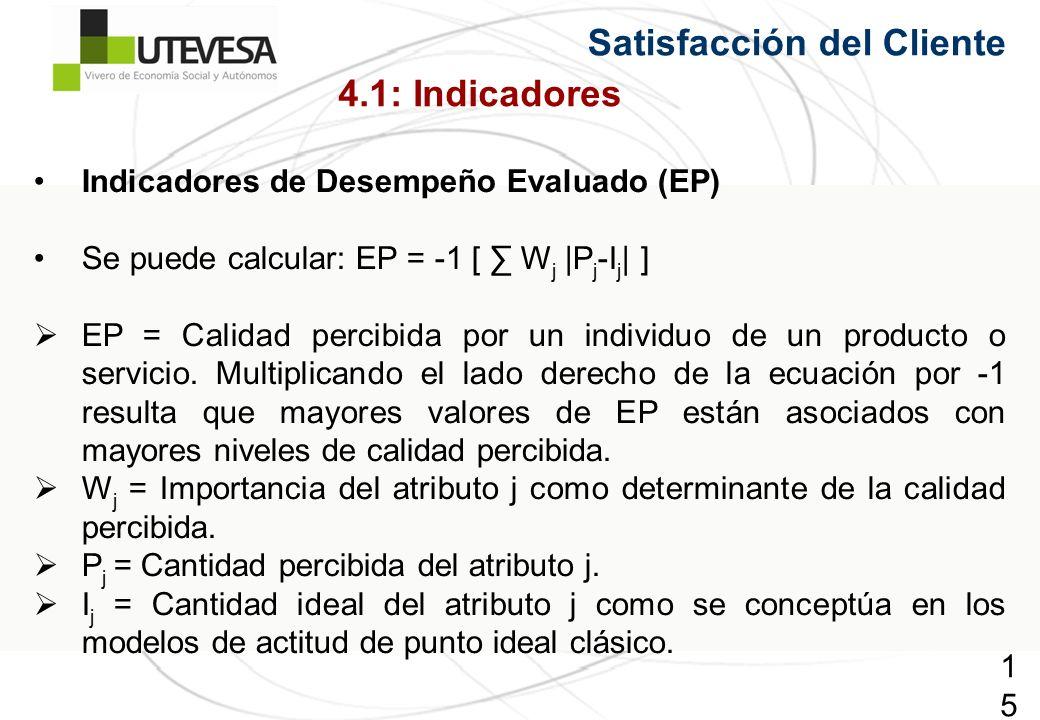 158158158 Satisfacción del Cliente Indicadores de Desempeño Evaluado (EP) Se puede calcular: EP = -1 [ W j |P j -I j | ] EP = Calidad percibida por un individuo de un producto o servicio.
