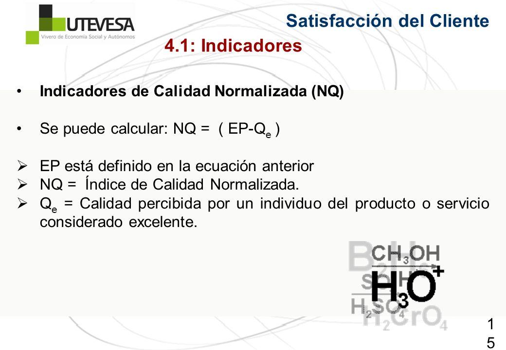 159159159 Satisfacción del Cliente Indicadores de Calidad Normalizada (NQ) Se puede calcular: NQ = ( EP-Q e ) EP está definido en la ecuación anterior NQ = Índice de Calidad Normalizada.