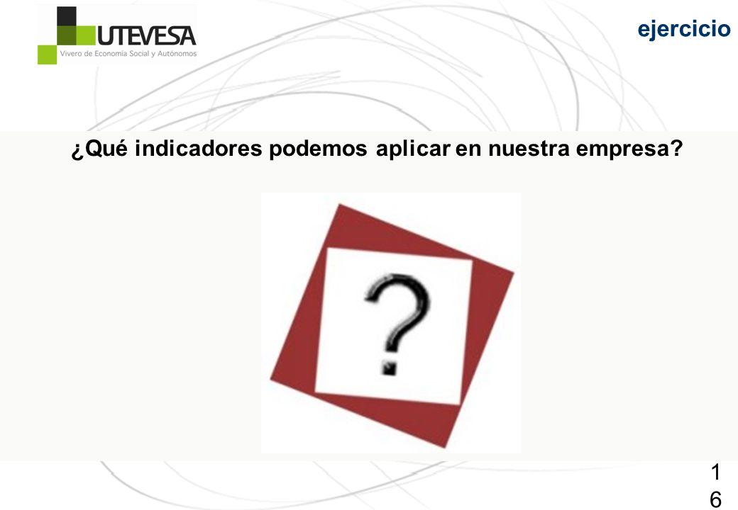 160160160 ¿Qué indicadores podemos aplicar en nuestra empresa? ejercicio