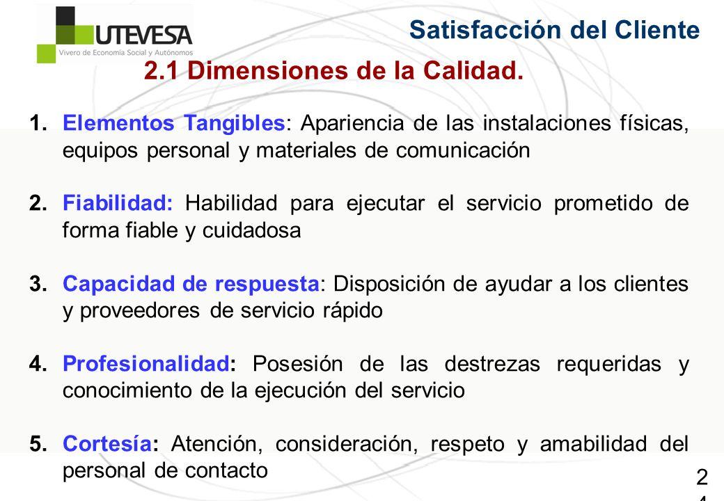 24 Satisfacción del Cliente 1.Elementos Tangibles: Apariencia de las instalaciones físicas, equipos personal y materiales de comunicación 2.Fiabilidad