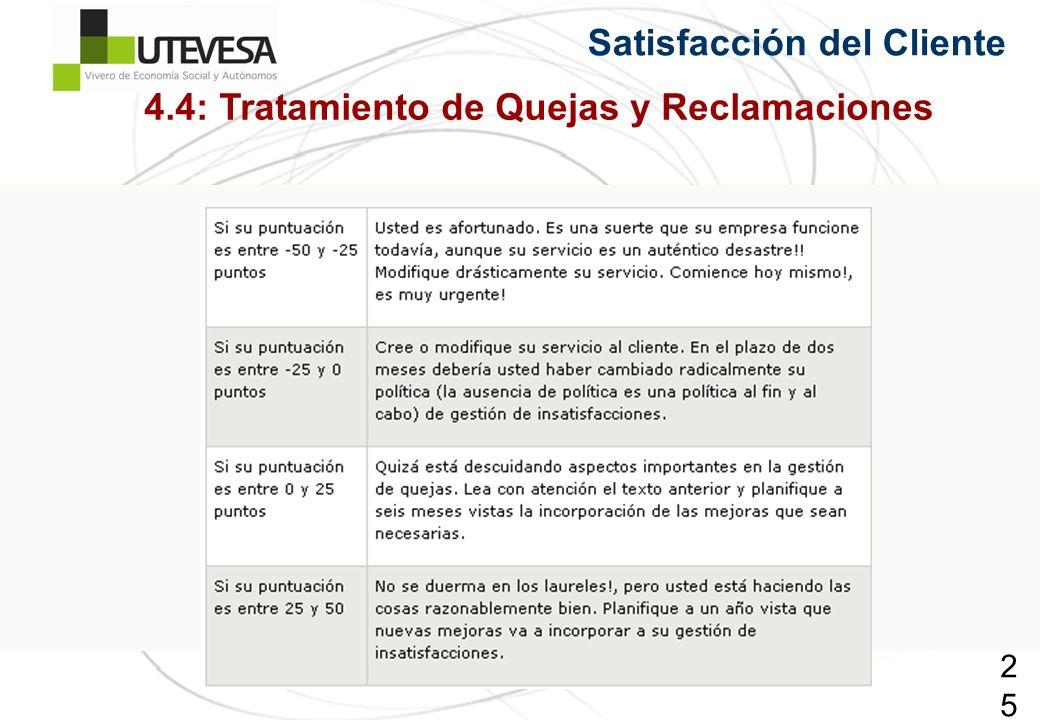 252252252 Satisfacción del Cliente 4.4: Tratamiento de Quejas y Reclamaciones