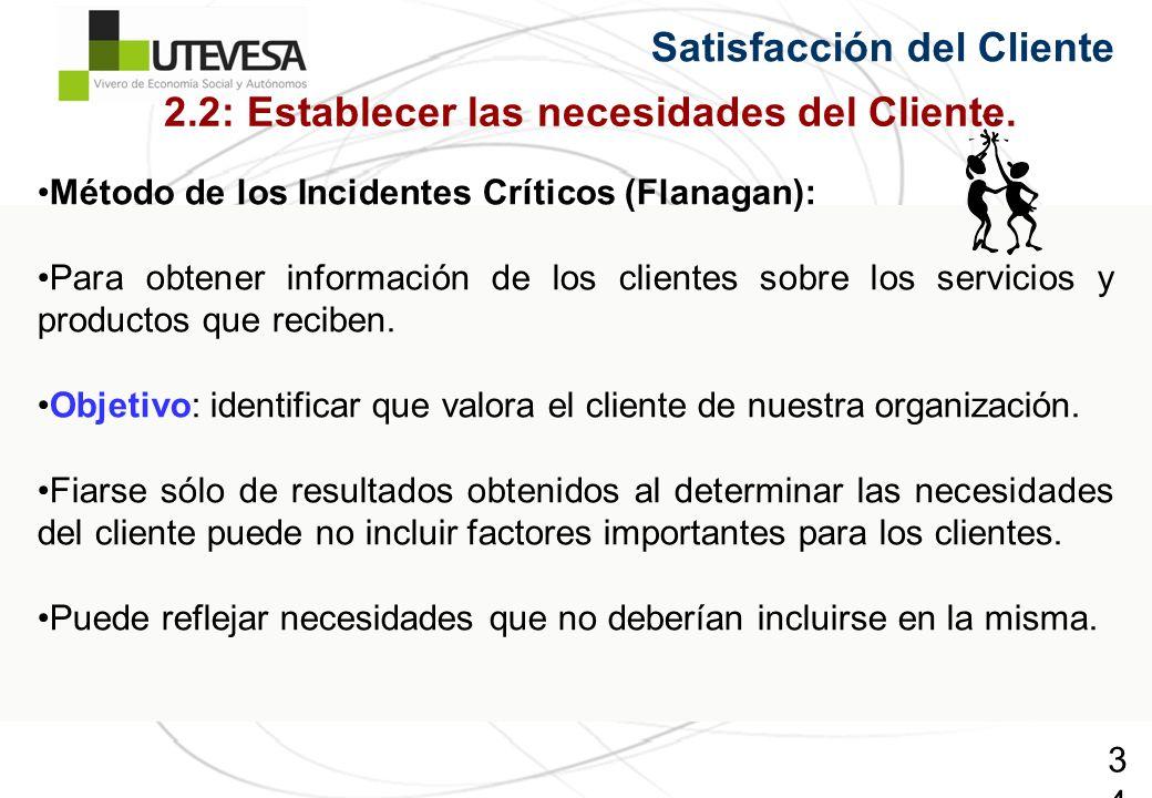 34 Satisfacción del Cliente Método de los Incidentes Críticos (Flanagan): Para obtener información de los clientes sobre los servicios y productos que reciben.
