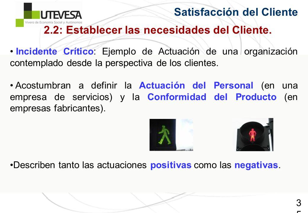 35 Satisfacción del Cliente Incidente Crítico: Ejemplo de Actuación de una organización contemplado desde la perspectiva de los clientes.