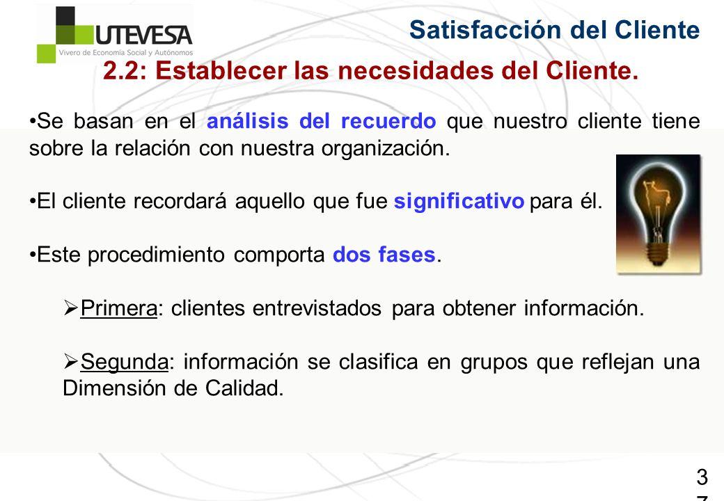 37 Satisfacción del Cliente Se basan en el análisis del recuerdo que nuestro cliente tiene sobre la relación con nuestra organización. El cliente reco