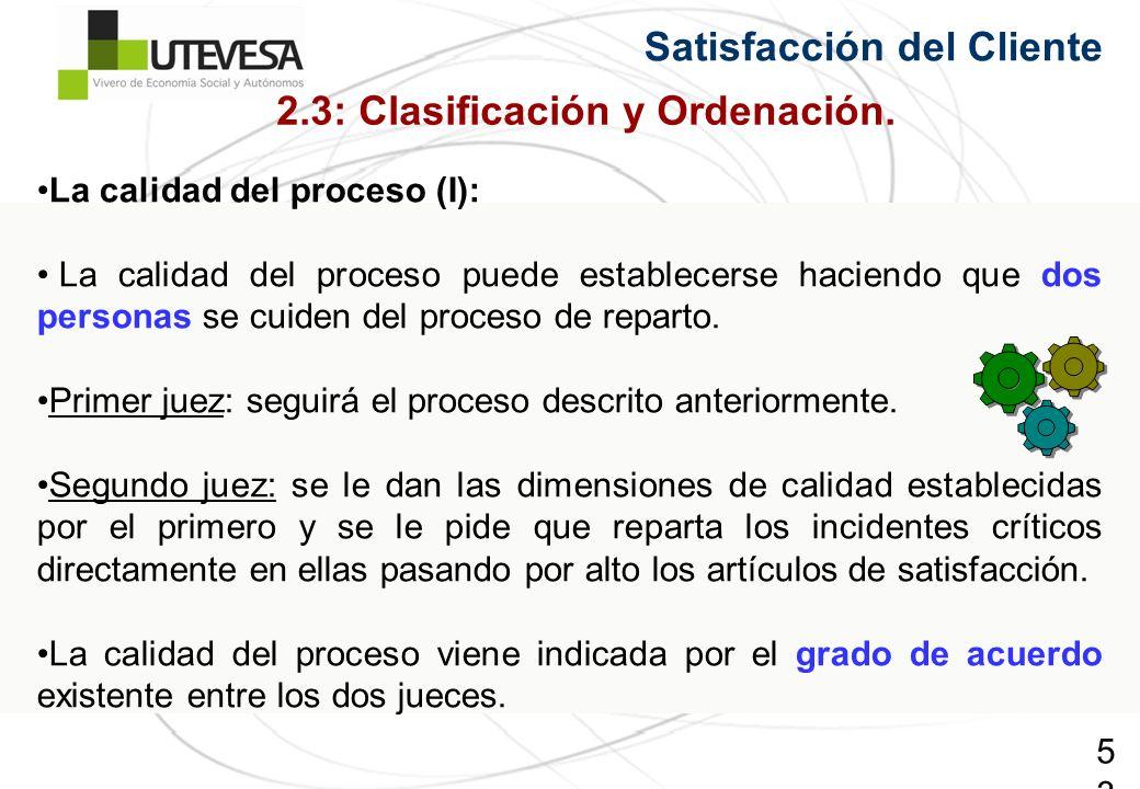 53 Satisfacción del Cliente La calidad del proceso (I): La calidad del proceso puede establecerse haciendo que dos personas se cuiden del proceso de r