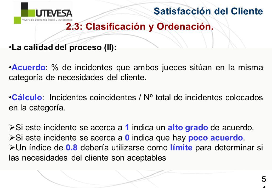 54 Satisfacción del Cliente La calidad del proceso (II): Acuerdo: % de incidentes que ambos jueces sitúan en la misma categoría de necesidades del cliente.