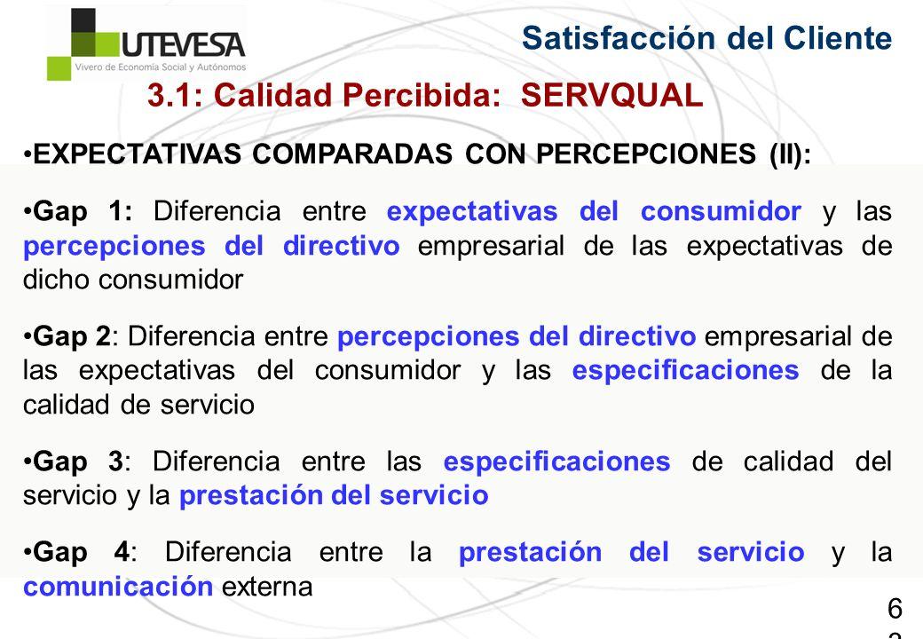 63 Satisfacción del Cliente EXPECTATIVAS COMPARADAS CON PERCEPCIONES (II): Gap 1: Diferencia entre expectativas del consumidor y las percepciones del directivo empresarial de las expectativas de dicho consumidor Gap 2: Diferencia entre percepciones del directivo empresarial de las expectativas del consumidor y las especificaciones de la calidad de servicio Gap 3: Diferencia entre las especificaciones de calidad del servicio y la prestación del servicio Gap 4: Diferencia entre la prestación del servicio y la comunicación externa 3.1: Calidad Percibida: SERVQUAL