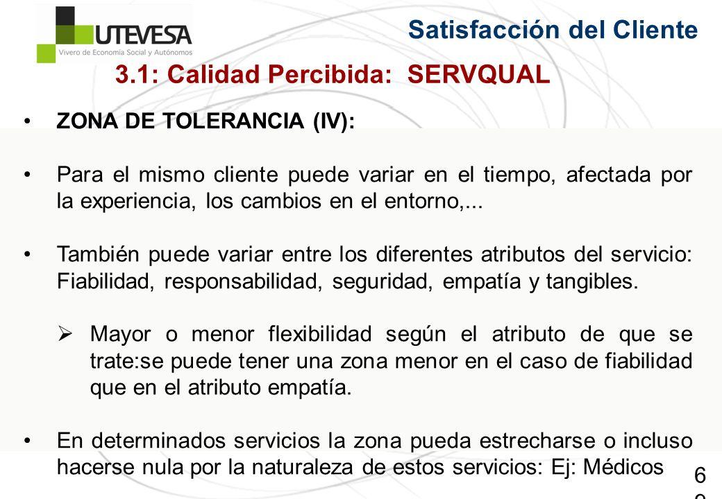 69 ZONA DE TOLERANCIA (IV): Para el mismo cliente puede variar en el tiempo, afectada por la experiencia, los cambios en el entorno,... También puede