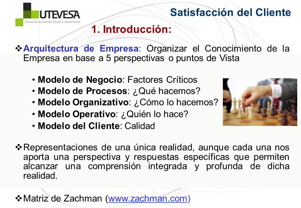 Arquitectura de Empresa: Organizar el Conocimiento de la Empresa en base a 5 perspectivas o puntos de Vista Modelo de Negocio: Factores Críticos Modelo de Procesos: ¿Qué hacemos.