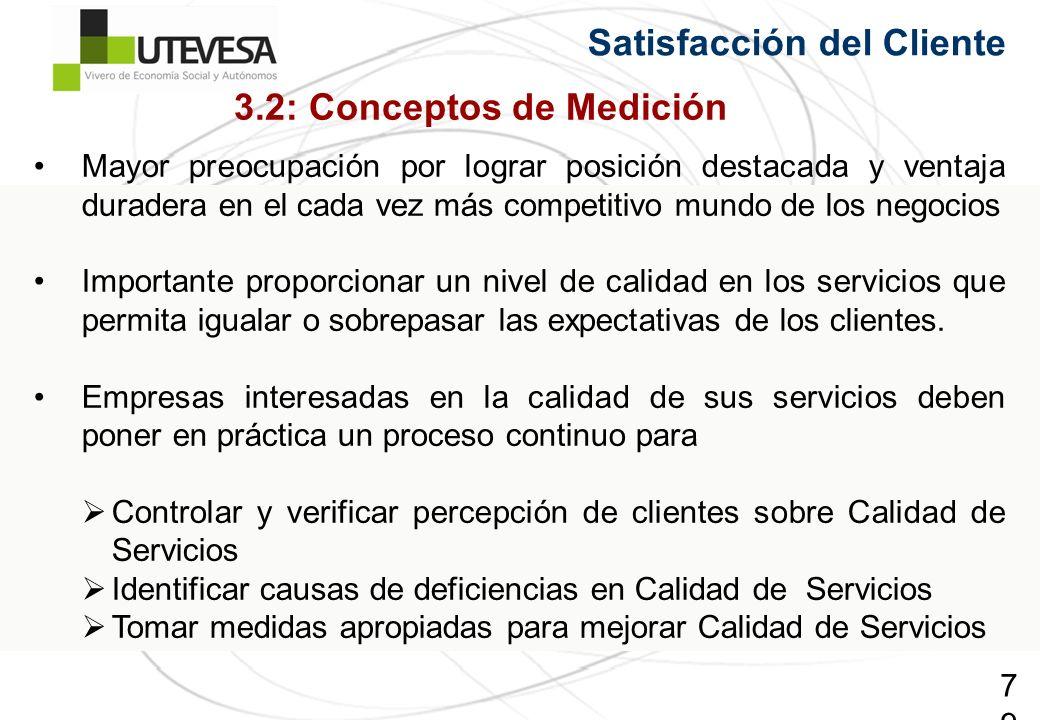 79 Satisfacción del Cliente 3.2: Conceptos de Medición Mayor preocupación por lograr posición destacada y ventaja duradera en el cada vez más competit