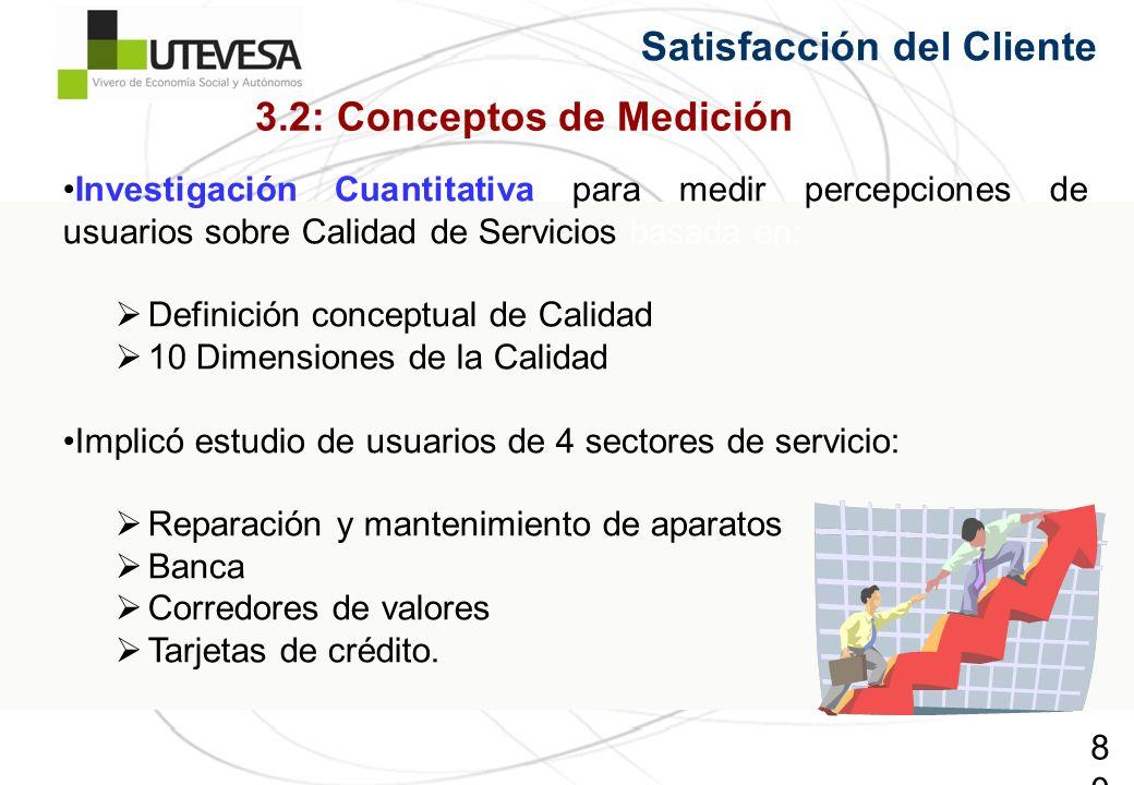 80 Satisfacción del Cliente Investigación Cuantitativa para medir percepciones de usuarios sobre Calidad de Servicios basada en: Definición conceptual