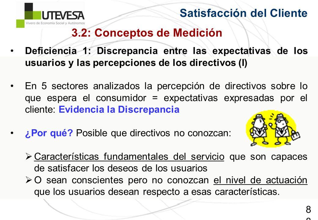 88 Deficiencia 1: Discrepancia entre las expectativas de los usuarios y las percepciones de los directivos (I) En 5 sectores analizados la percepción de directivos sobre lo que espera el consumidor = expectativas expresadas por el cliente: Evidencia la Discrepancia ¿Por qué.