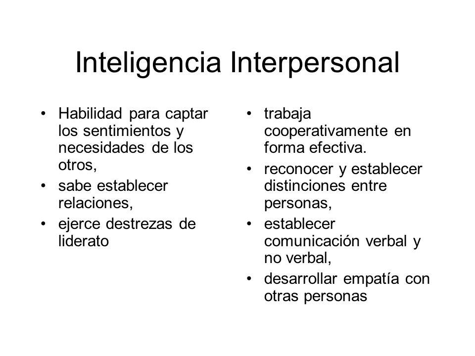 Inteligencia Interpersonal Habilidad para captar los sentimientos y necesidades de los otros, sabe establecer relaciones, ejerce destrezas de liderato