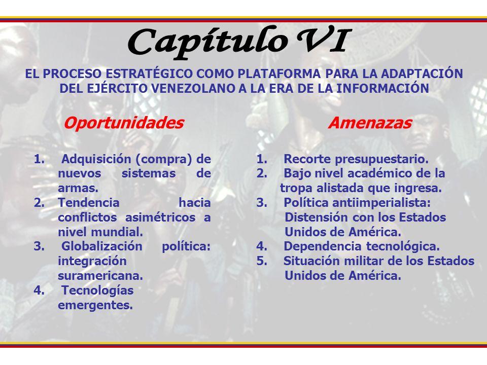EL PROCESO ESTRATÉGICO COMO PLATAFORMA PARA LA ADAPTACIÓN DEL EJÉRCITO VENEZOLANO A LA ERA DE LA INFORMACIÓN Oportunidades 1. Adquisición (compra) de