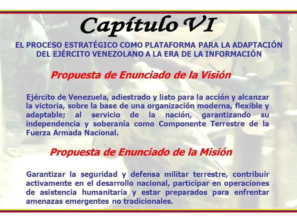 EL PROCESO ESTRATÉGICO COMO PLATAFORMA PARA LA ADAPTACIÓN DEL EJÉRCITO VENEZOLANO A LA ERA DE LA INFORMACIÓN Propuesta de Enunciado de la Visión Ejérc