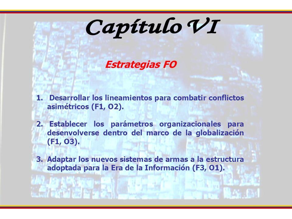 Estrategias FO 1. Desarrollar los lineamientos para combatir conflictos asimétricos (F1, O2). 2. Establecer los parámetros organizacionales para desen