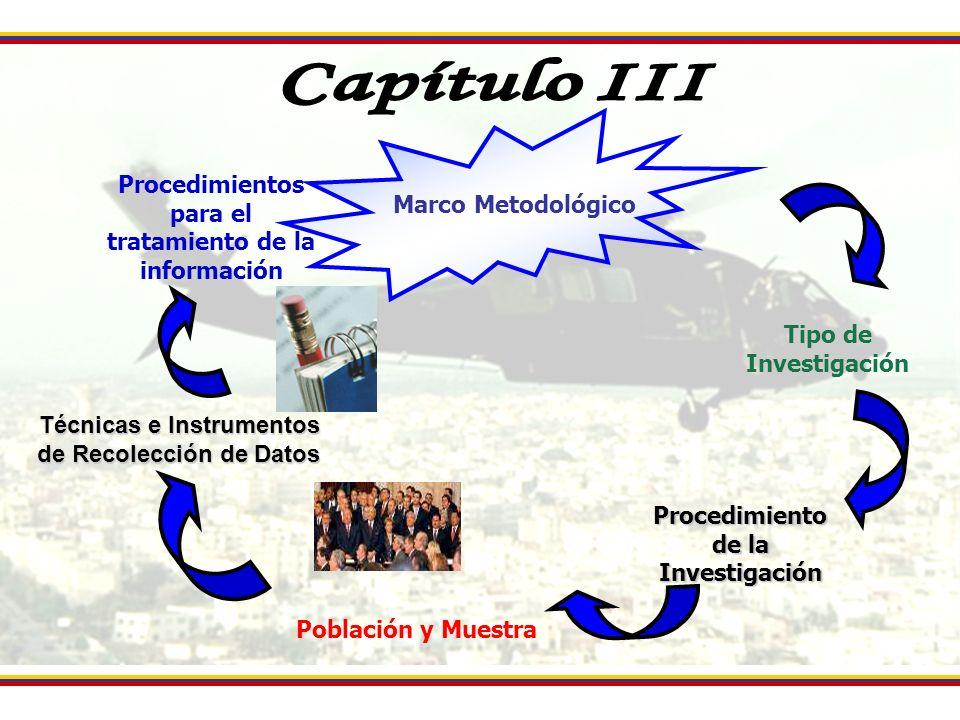 EL PROCESO ESTRATÉGICO COMO PLATAFORMA PARA LA ADAPTACIÓN DEL EJÉRCITO VENEZOLANO A LA ERA DE LA INFORMACIÓN Oportunidades 1.