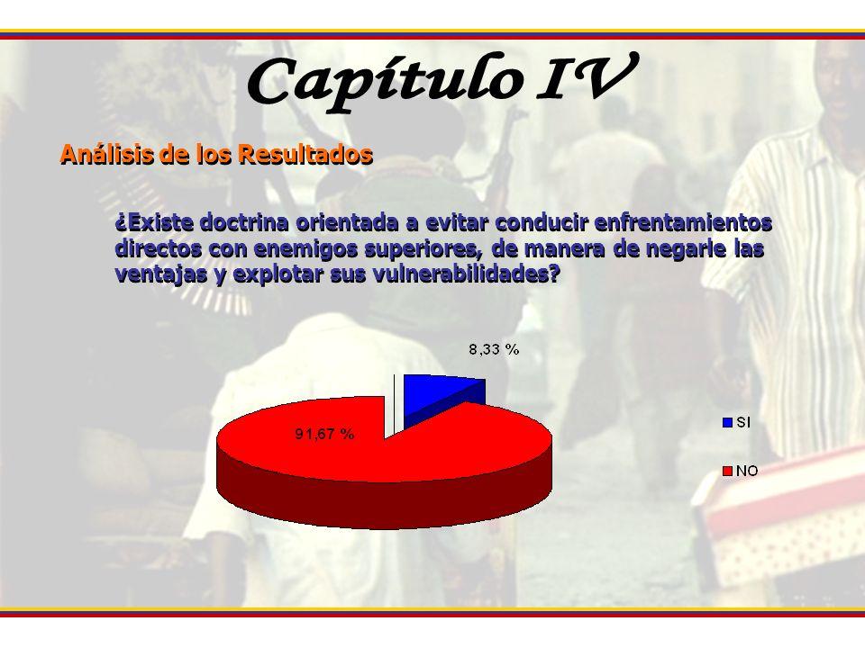 EL PROCESO ESTRATÉGICO COMO PLATAFORMA PARA LA ADAPTACIÓN DEL EJÉRCITO VENEZOLANO A LA ERA DE LA INFORMACIÓN Fortalezas 1.