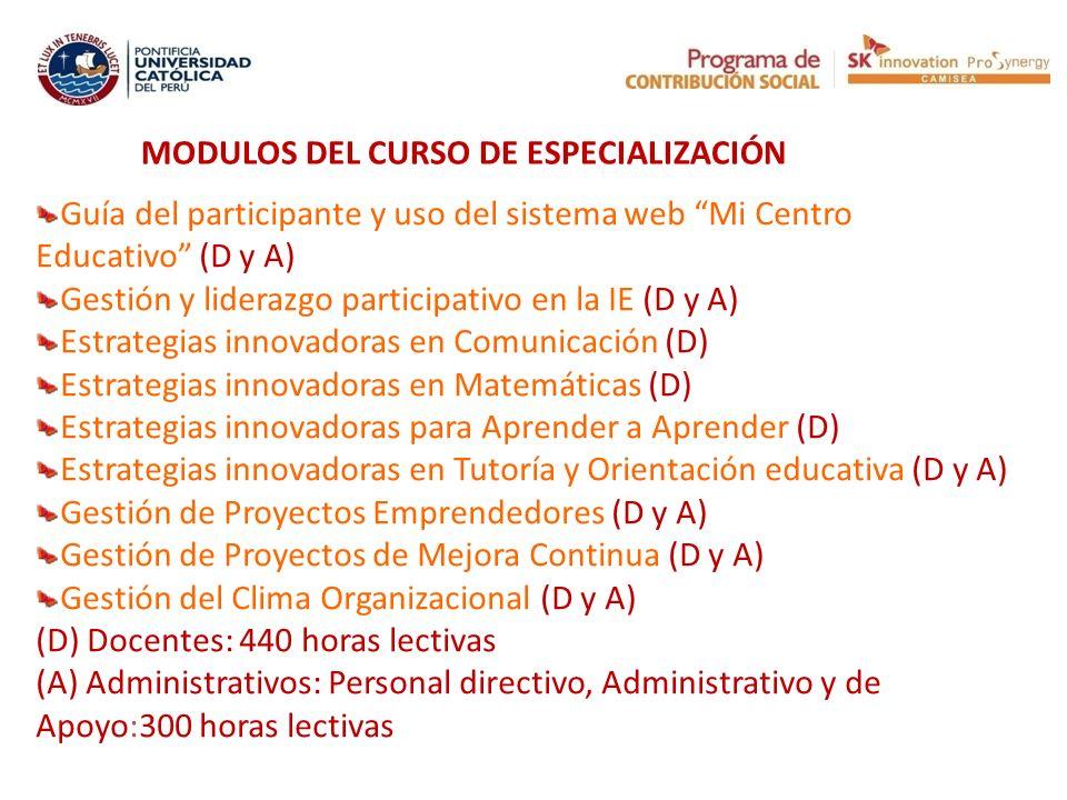 MODULOS DEL CURSO DE ESPECIALIZACIÓN Guía del participante y uso del sistema web Mi Centro Educativo (D y A) Gestión y liderazgo participativo en la I