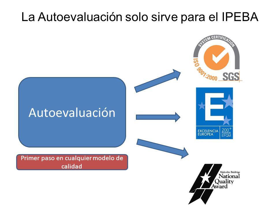 La Autoevaluación solo sirve para el IPEBA Autoevaluación Primer paso en cualquier modelo de calidad