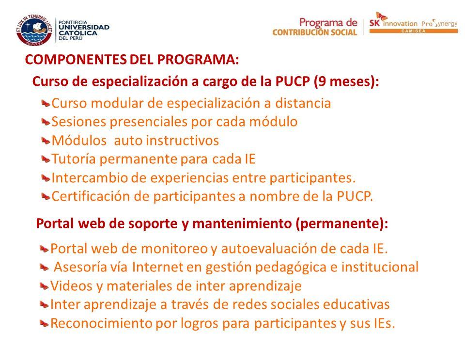MODULOS DEL CURSO DE ESPECIALIZACIÓN Guía del participante y uso del sistema web Mi Centro Educativo (D y A) Gestión y liderazgo participativo en la IE (D y A) Estrategias innovadoras en Comunicación (D) Estrategias innovadoras en Matemáticas (D) Estrategias innovadoras para Aprender a Aprender (D) Estrategias innovadoras en Tutoría y Orientación educativa (D y A) Gestión de Proyectos Emprendedores (D y A) Gestión de Proyectos de Mejora Continua (D y A) Gestión del Clima Organizacional (D y A) (D) Docentes: 440 horas lectivas (A) Administrativos: Personal directivo, Administrativo y de Apoyo:300 horas lectivas