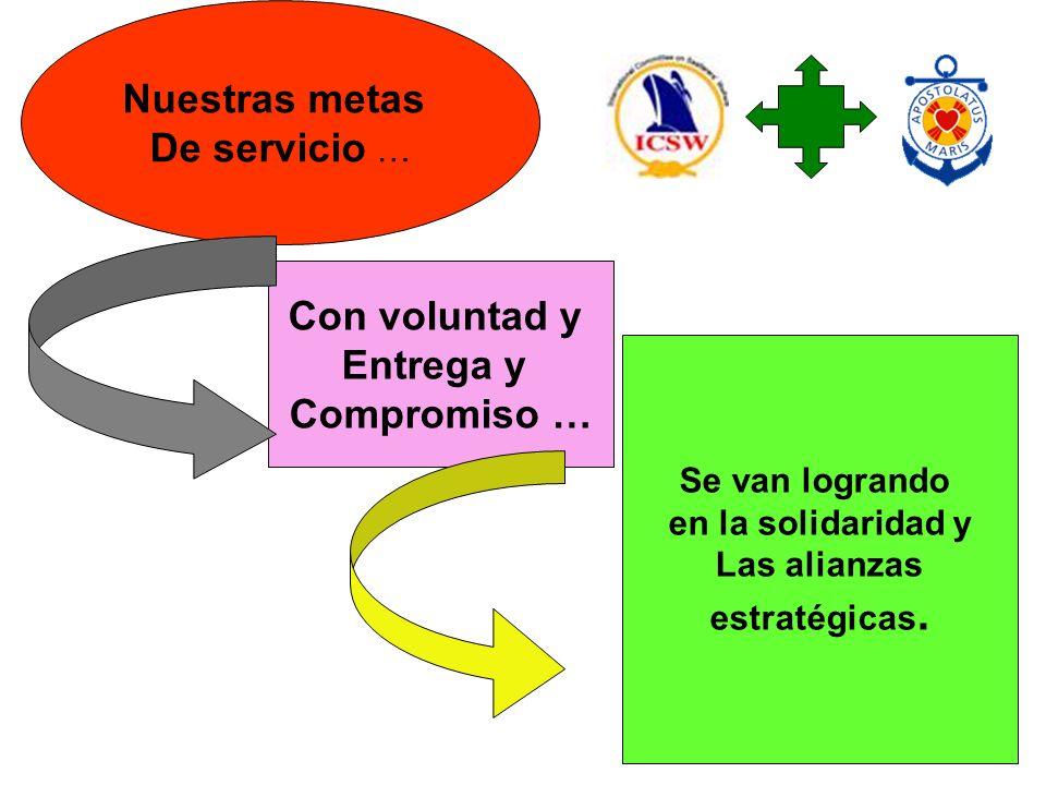 Nuestras metas De servicio … Con voluntad y Entrega y Compromiso … Se van logrando en la solidaridad y Las alianzas estratégicas.