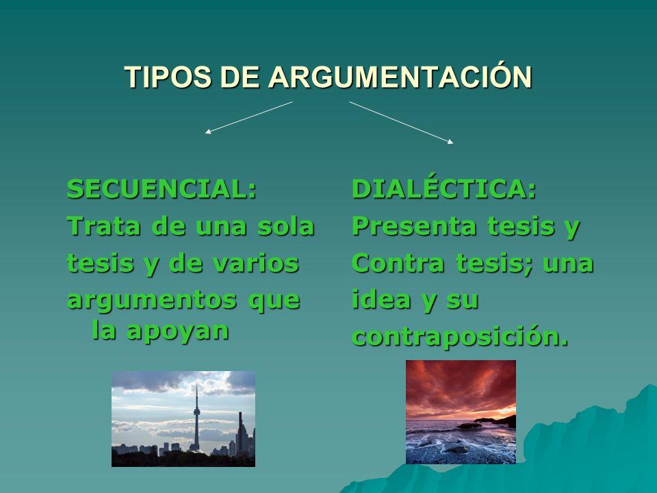 TIPOS DE ARGUMENTACIÓN SECUENCIAL: Trata de una sola tesis y de varios argumentos que la apoyan DIALÉCTICA: Presenta tesis y Contra tesis; una idea y
