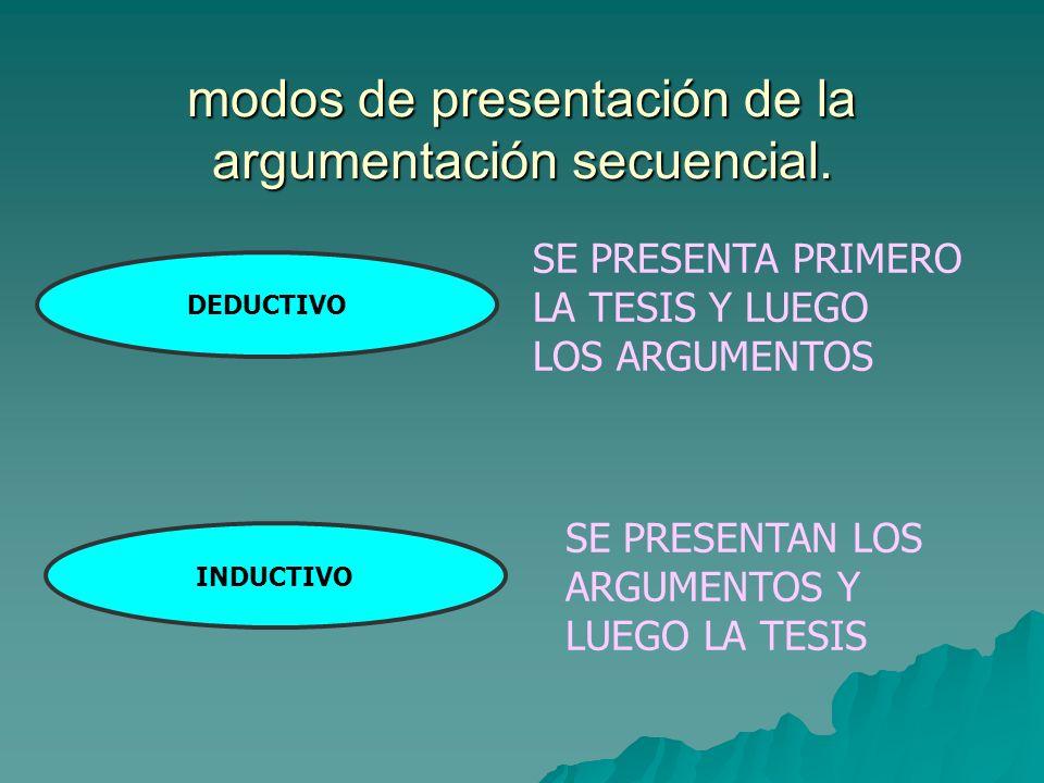 modos de presentación de la argumentación secuencial. DEDUCTIVO INDUCTIVO SE PRESENTA PRIMERO LA TESIS Y LUEGO LOS ARGUMENTOS SE PRESENTAN LOS ARGUMEN