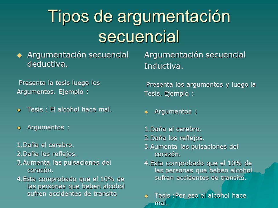 Tipos de argumentación secuencial Argumentación secuencial deductiva. Argumentación secuencial deductiva. Presenta la tesis luego los Presenta la tesi