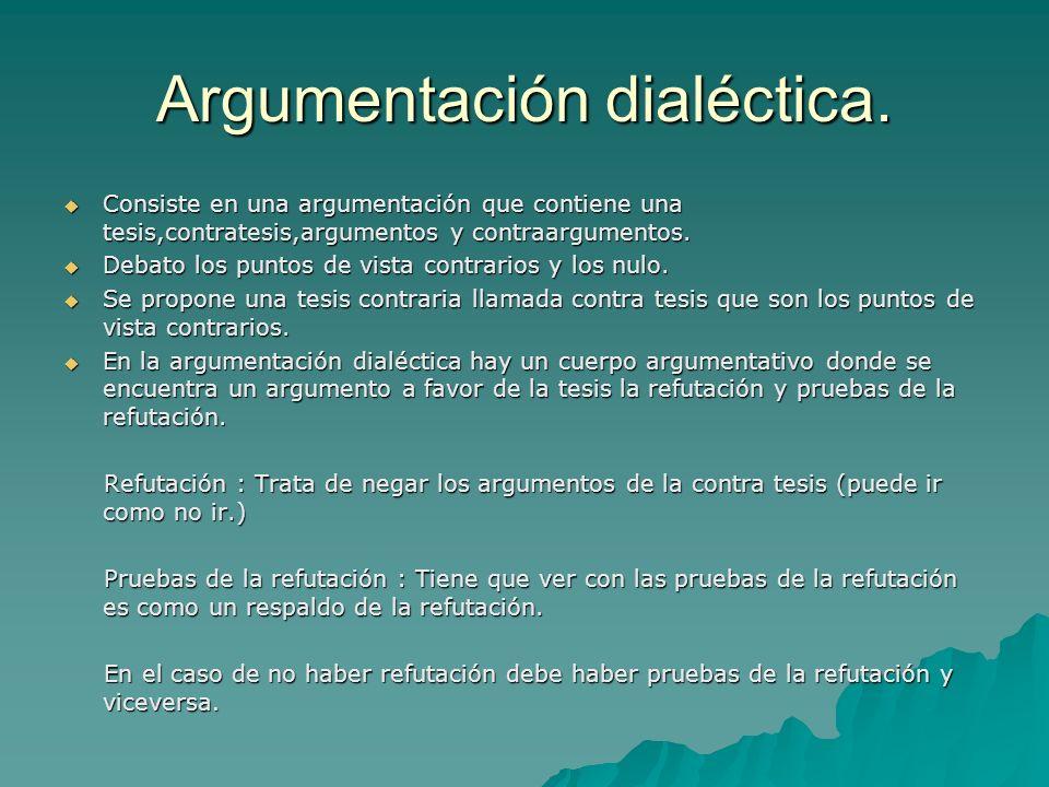 Argumentación dialéctica. Consiste en una argumentación que contiene una tesis,contratesis,argumentos y contraargumentos. Consiste en una argumentació