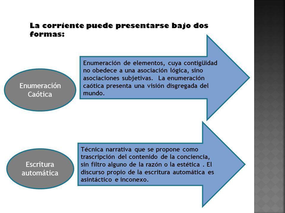 La corriente puede presentarse bajo dos formas: Enumeración de elementos, cuya contigüidad no obedece a una asociación lógica, sino asociaciones subje