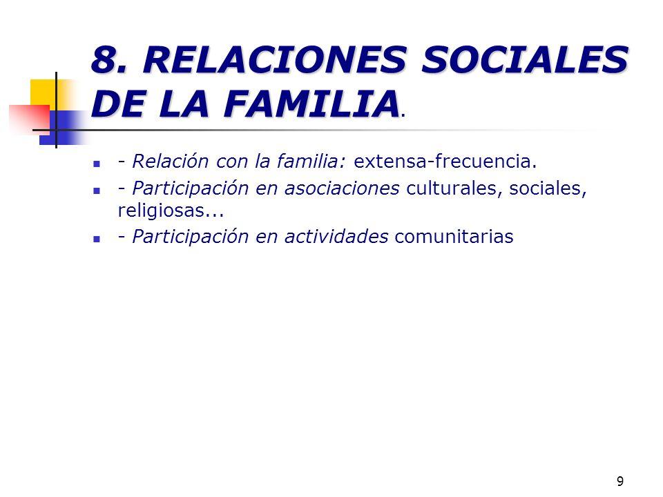 9 8. RELACIONES SOCIALES DE LA FAMILIA 8. RELACIONES SOCIALES DE LA FAMILIA. - Relación con la familia: extensa-frecuencia. - Participación en asociac