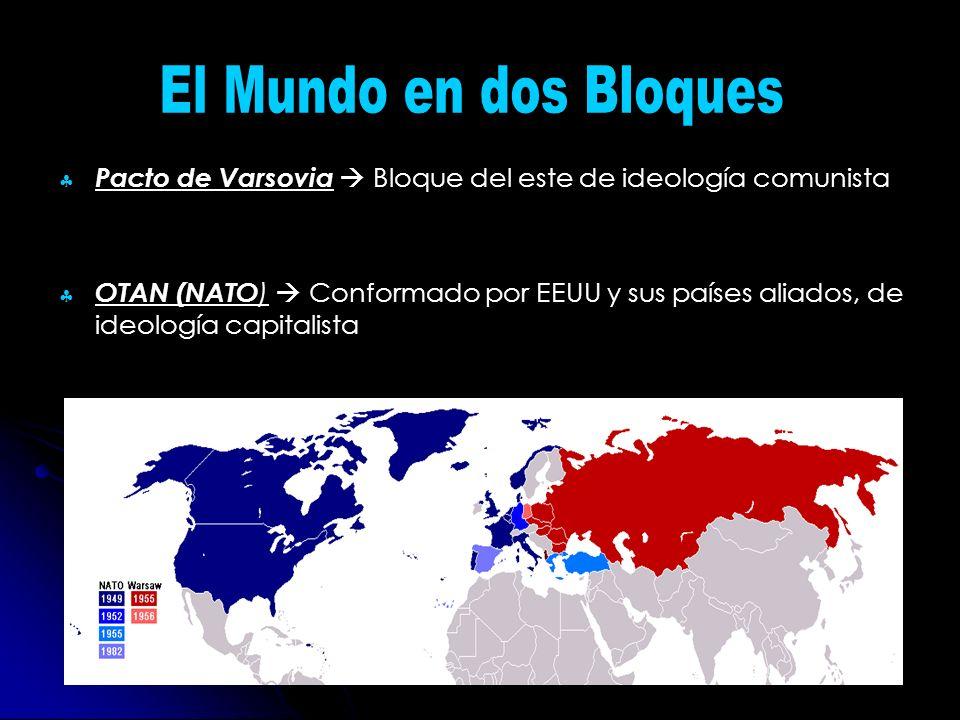 Pacto de Varsovia Bloque del este de ideología comunista OTAN (NATO ) Conformado por EEUU y sus países aliados, de ideología capitalista