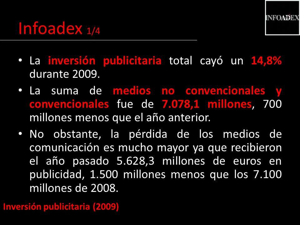 Infoadex 1/4 La inversión publicitaria total cayó un 14,8% durante 2009.