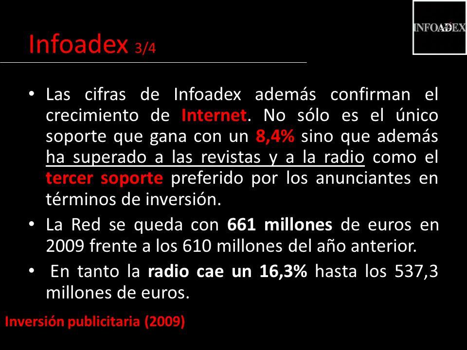 Las cifras de Infoadex además confirman el crecimiento de Internet.