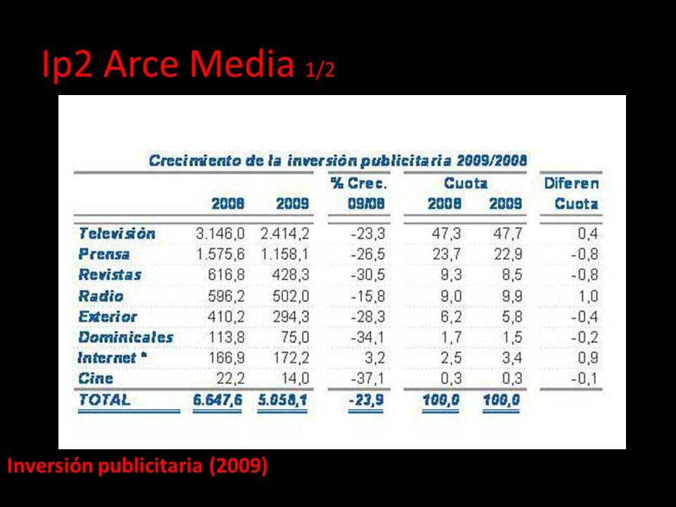 Inversión publicitaria (2009) Ip2 Arce Media 1/2