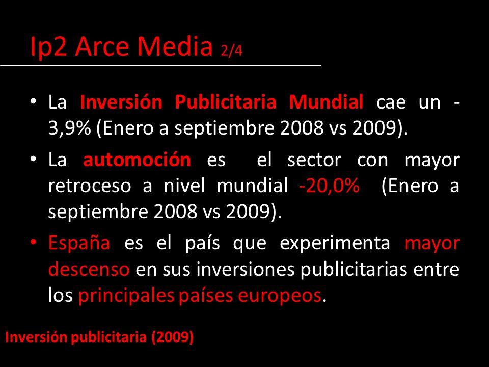 La Inversión Publicitaria Mundial cae un - 3,9% (Enero a septiembre 2008 vs 2009).