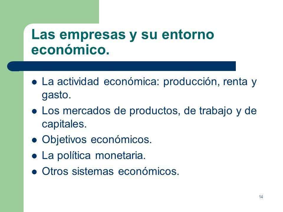 13 Tema 2. El entorno económico Universidad Rey Juan Carlos. Sistemas y Procesos de la publicidad y de las rr.pp. Antonio Baraybar Fernández.