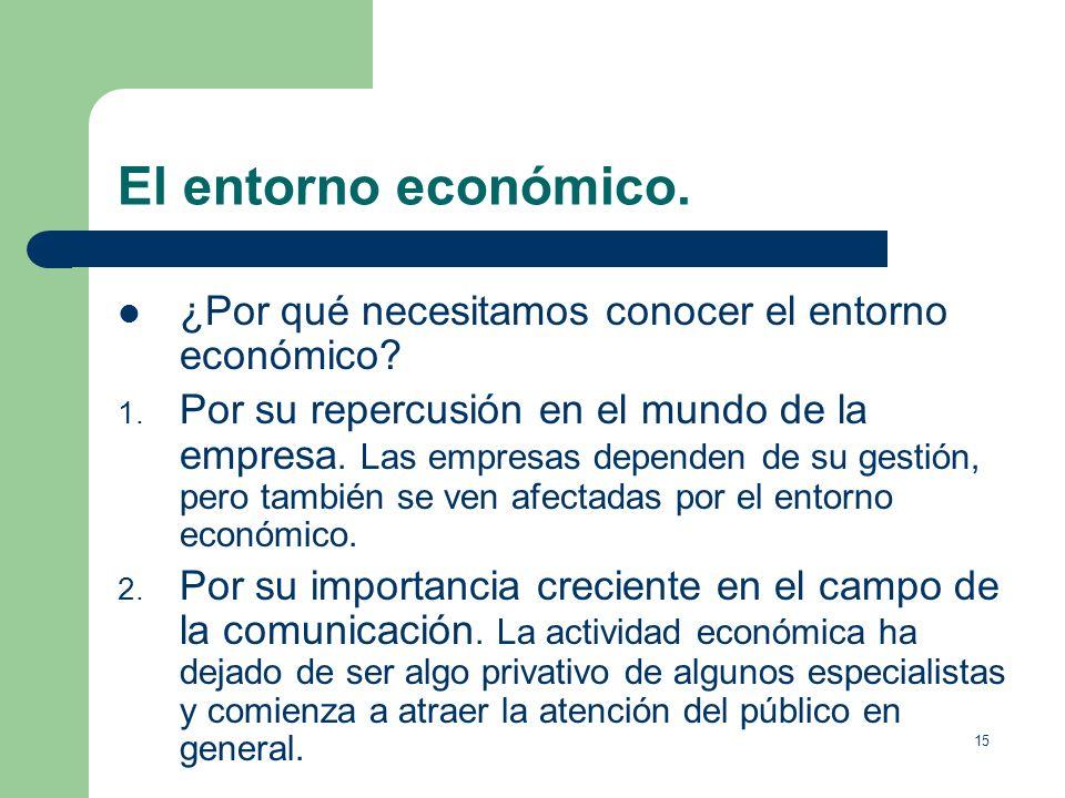 14 Las empresas y su entorno económico. La actividad económica: producción, renta y gasto. Los mercados de productos, de trabajo y de capitales. Objet
