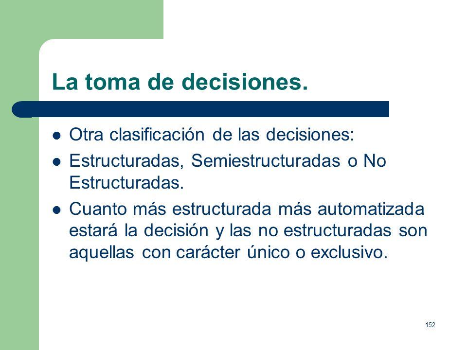 151 La toma de decisiones. Pirámide de mando Decisiones Estratégicas Decisiones Tácticas Decisiones Operativas