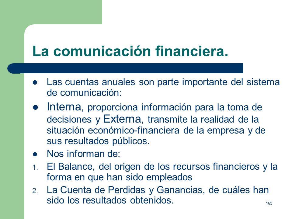 164 La comunicación financiera. El objetivo primordial de toda comunicación de la empresa es la aceptación de su imagen global. La empresa debe ser ac